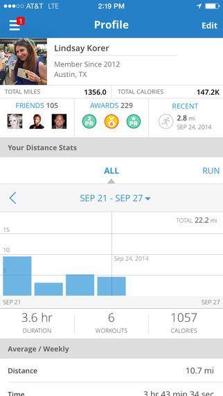Map My Run Profile