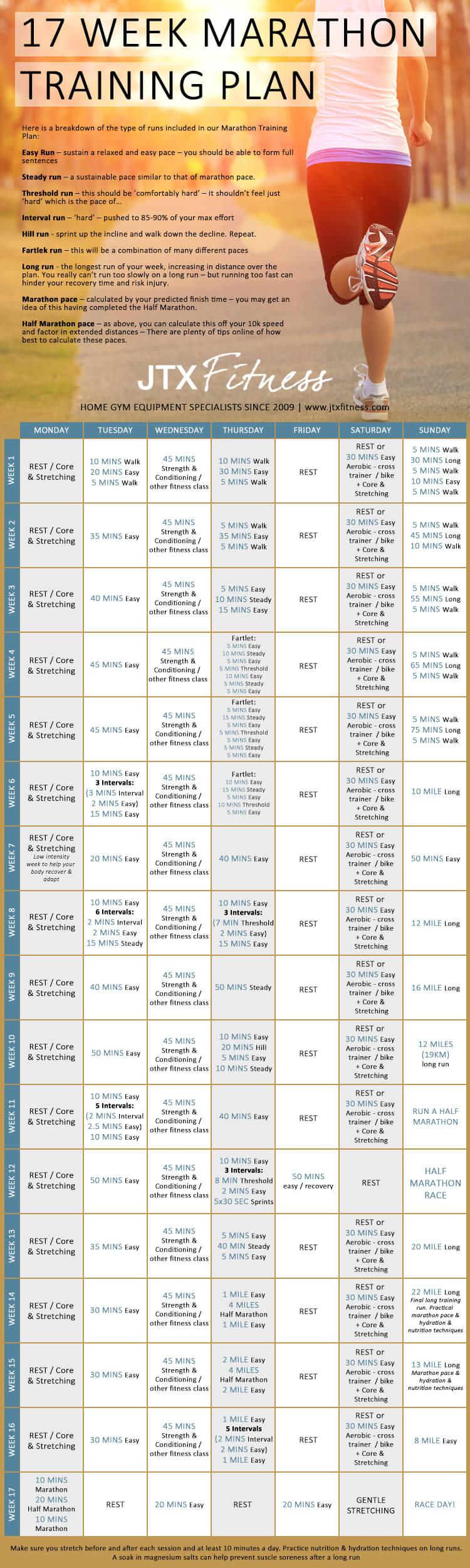 17 Week Marathon Training Plan | JTX Fitness