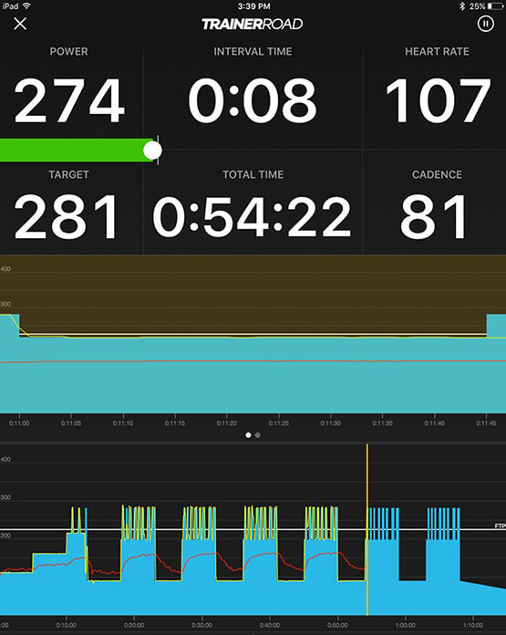 Best Static Bike Apps, TrainerRoad