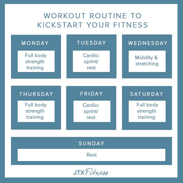 Workout Routine to Kickstart Your Fitness